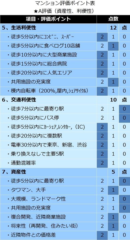 f:id:murakoshi5:20190104224145j:plain