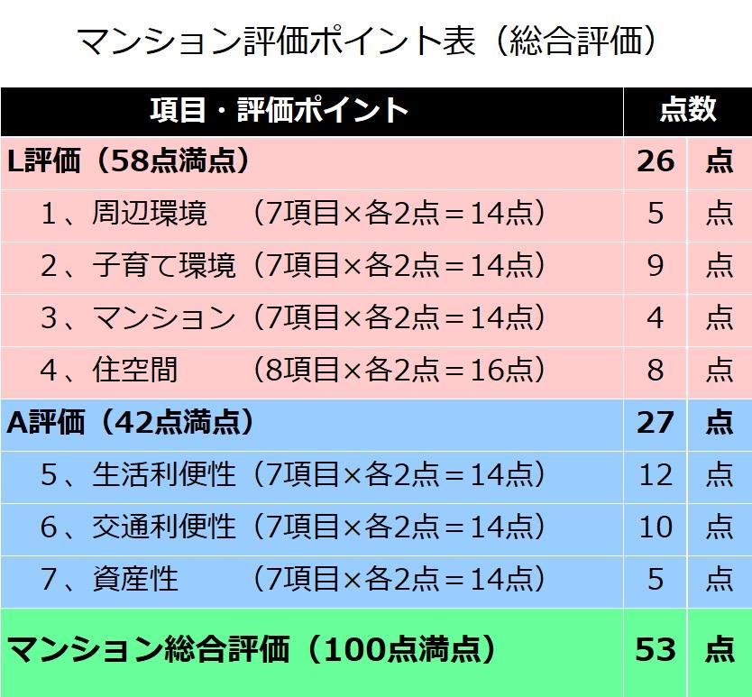 f:id:murakoshi5:20190104224233j:plain
