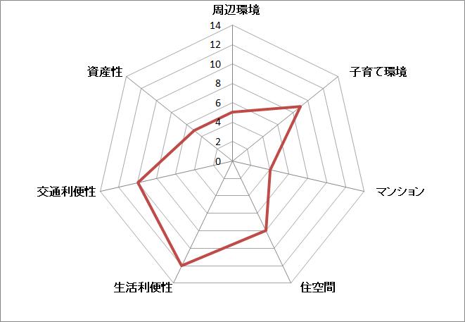 f:id:murakoshi5:20190104230420p:plain