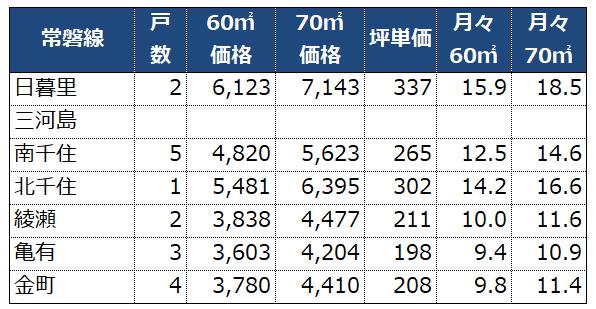 f:id:murakoshi5:20190112235242p:plain