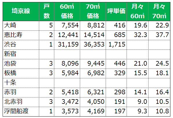f:id:murakoshi5:20190112235300p:plain