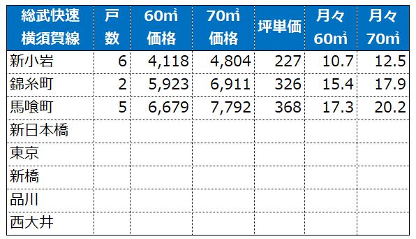 f:id:murakoshi5:20190112235345p:plain