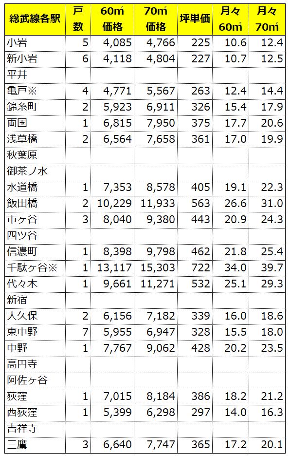 f:id:murakoshi5:20190112235406p:plain