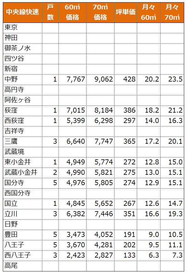 f:id:murakoshi5:20190112235645p:plain