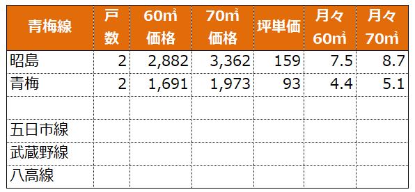 f:id:murakoshi5:20190112235703p:plain
