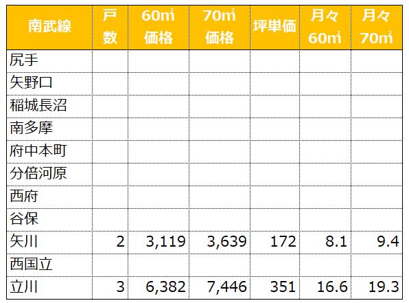 f:id:murakoshi5:20190112235737p:plain