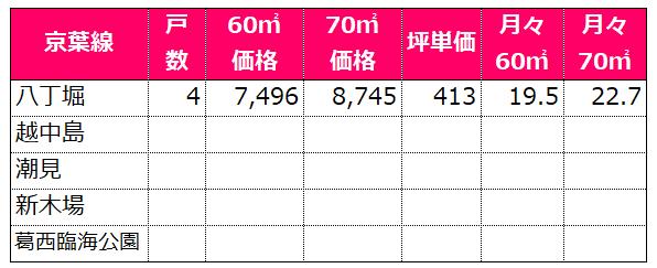 f:id:murakoshi5:20190112235833p:plain