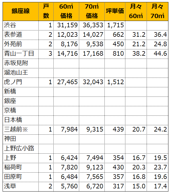 f:id:murakoshi5:20190112235946p:plain