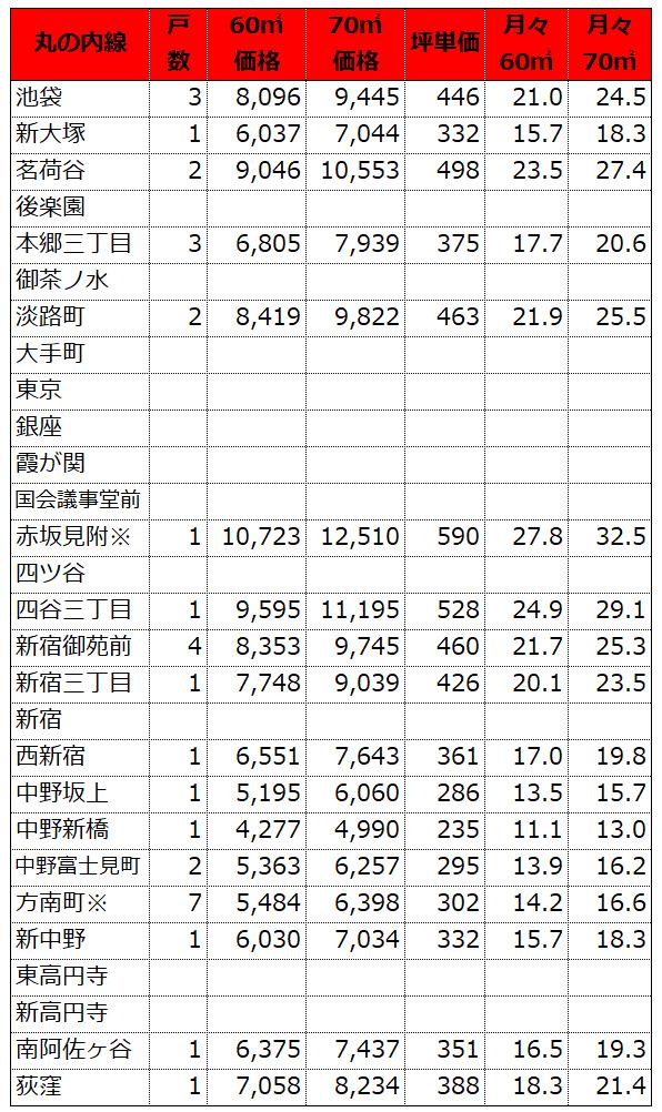 f:id:murakoshi5:20190113000123p:plain
