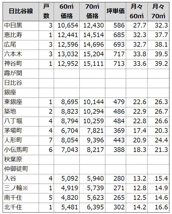 f:id:murakoshi5:20190113000146p:plain