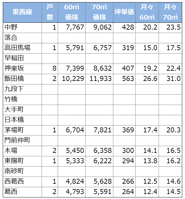 f:id:murakoshi5:20190113000205p:plain