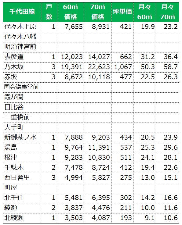 f:id:murakoshi5:20190113000235p:plain