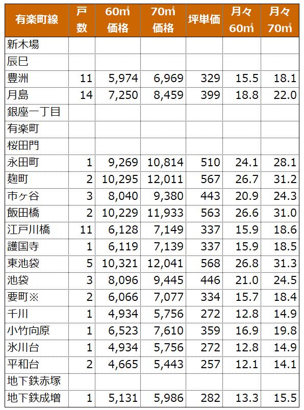 f:id:murakoshi5:20190113000254p:plain
