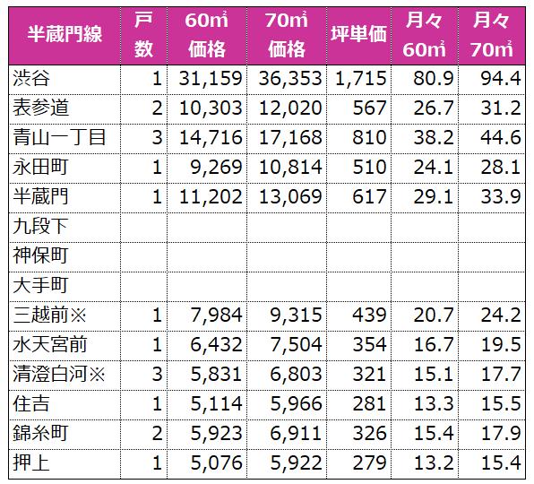 f:id:murakoshi5:20190113000323p:plain