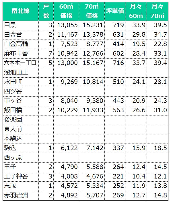f:id:murakoshi5:20190113000340p:plain