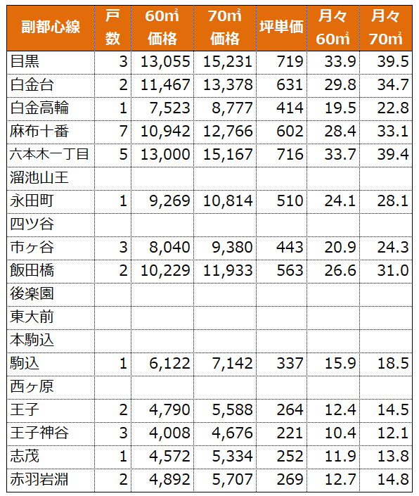 f:id:murakoshi5:20190113000355p:plain