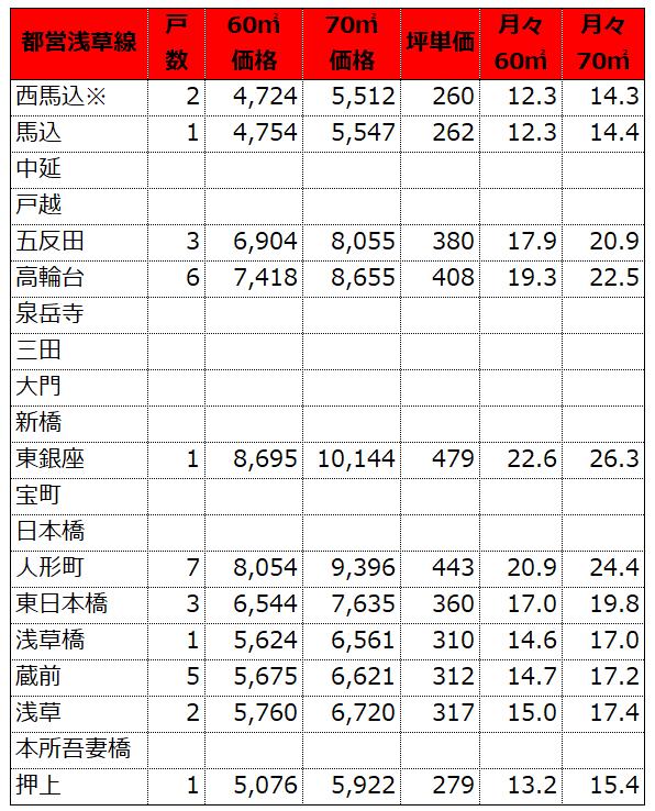 f:id:murakoshi5:20190113000701p:plain