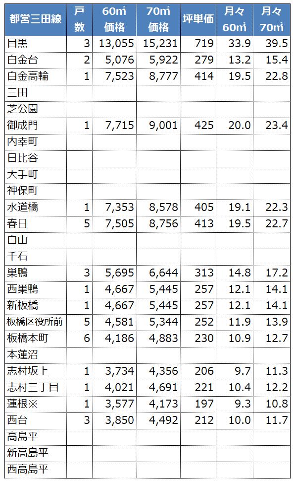 f:id:murakoshi5:20190113000743p:plain