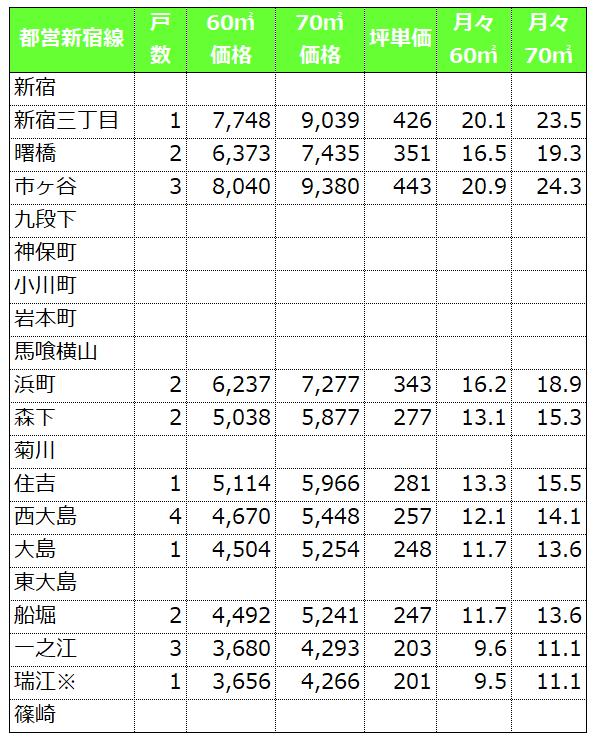 f:id:murakoshi5:20190113000911p:plain