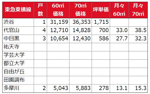 f:id:murakoshi5:20190113001018p:plain