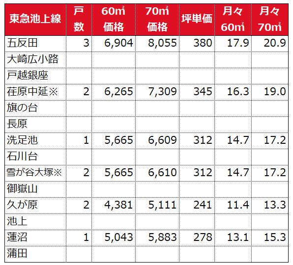 f:id:murakoshi5:20190113001052p:plain