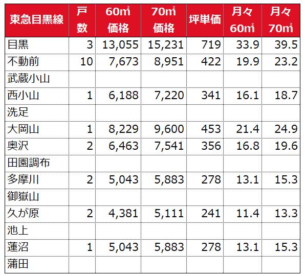 f:id:murakoshi5:20190113001107p:plain