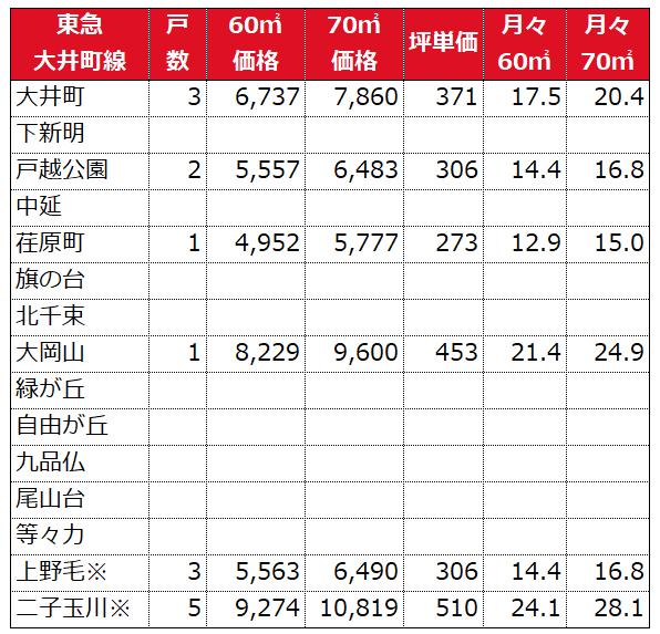 f:id:murakoshi5:20190113001134p:plain