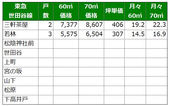 f:id:murakoshi5:20190113001146p:plain