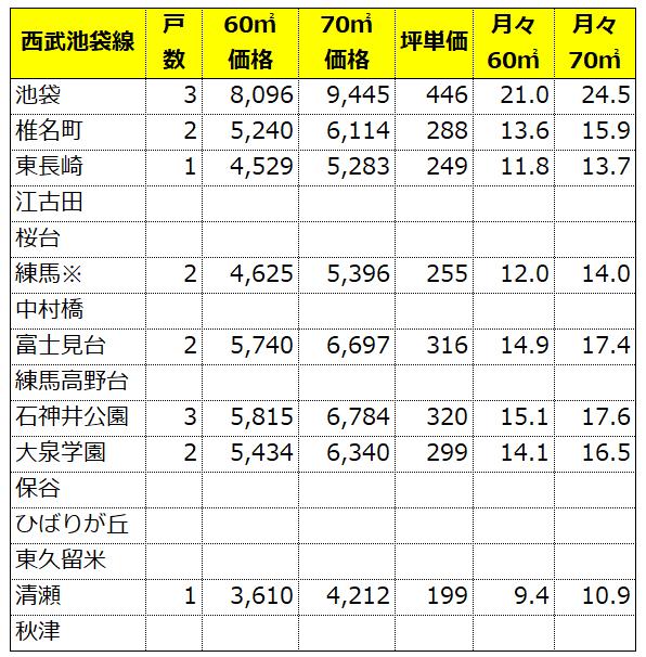 f:id:murakoshi5:20190113001216p:plain