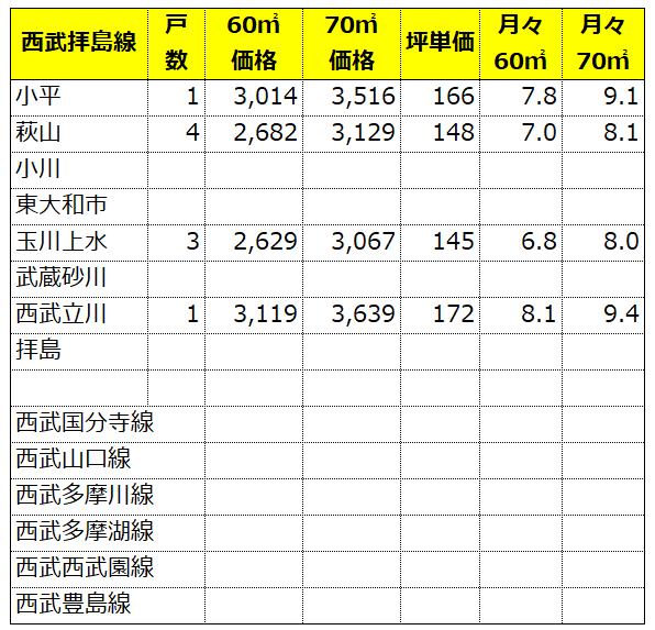 f:id:murakoshi5:20190113001314p:plain