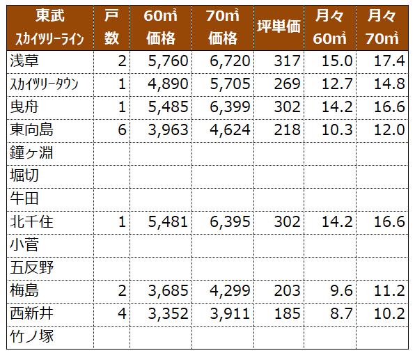 f:id:murakoshi5:20190113001352p:plain