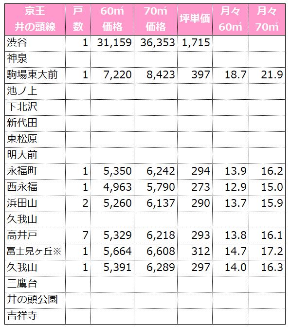 f:id:murakoshi5:20190113001445p:plain