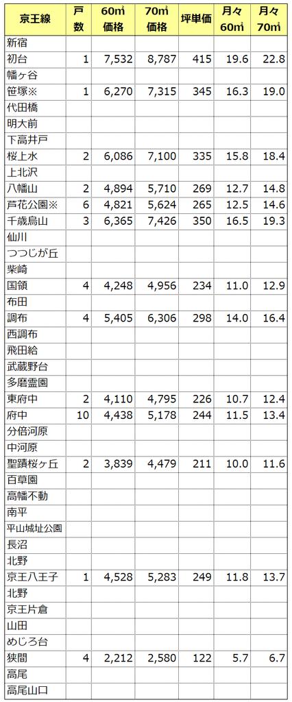f:id:murakoshi5:20190113001500p:plain
