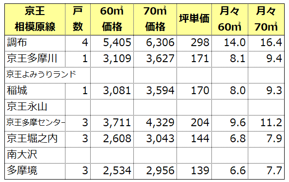 f:id:murakoshi5:20190113001516p:plain