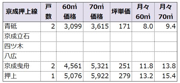 f:id:murakoshi5:20190113001543p:plain