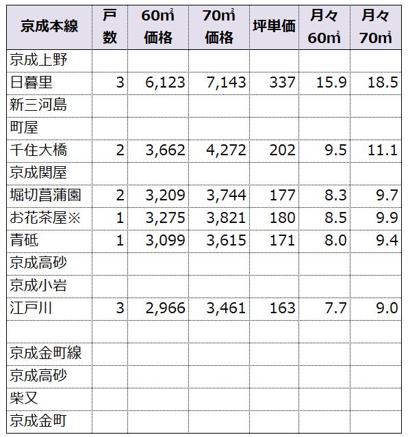 f:id:murakoshi5:20190113001601p:plain
