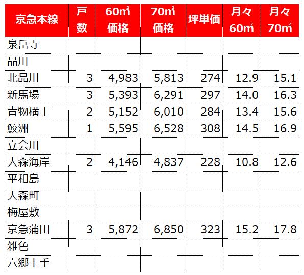 f:id:murakoshi5:20190113001620p:plain