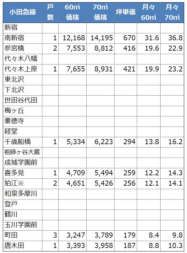 f:id:murakoshi5:20190113001632p:plain
