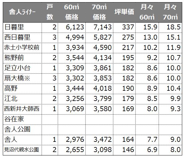 f:id:murakoshi5:20190113001700p:plain