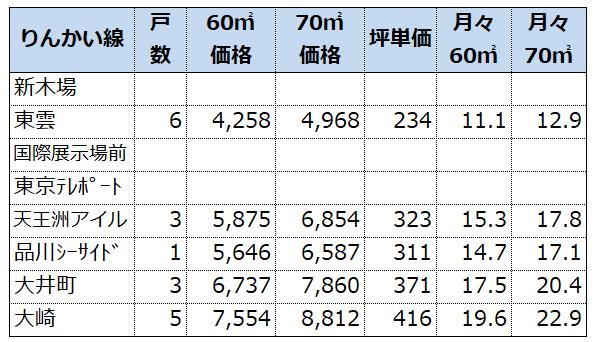 f:id:murakoshi5:20190113001735p:plain