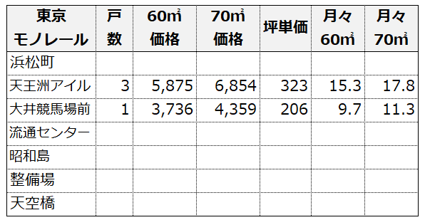 f:id:murakoshi5:20190113001751p:plain