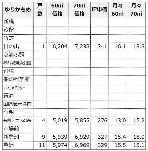 f:id:murakoshi5:20190113001807p:plain