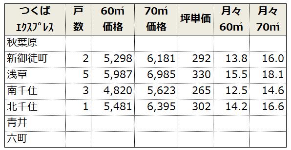 f:id:murakoshi5:20190113001835p:plain