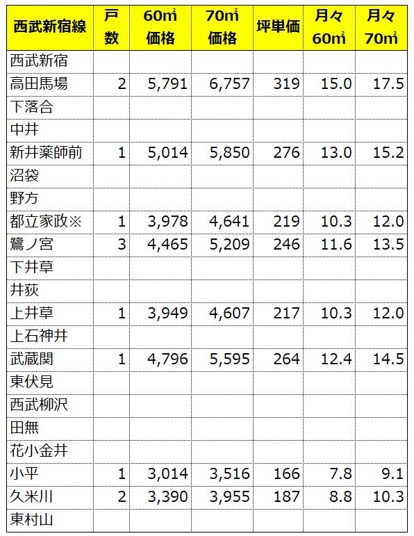 f:id:murakoshi5:20190113002706p:plain