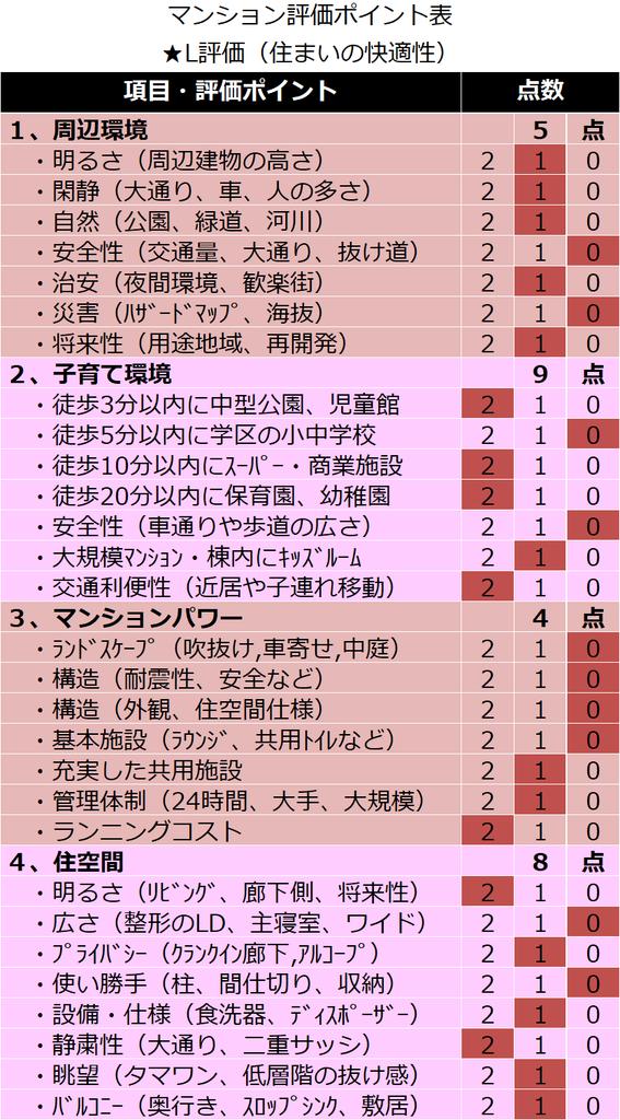 f:id:murakoshi5:20190113210859p:plain