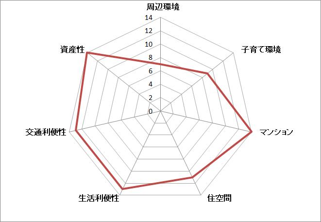 f:id:murakoshi5:20190114004233p:plain