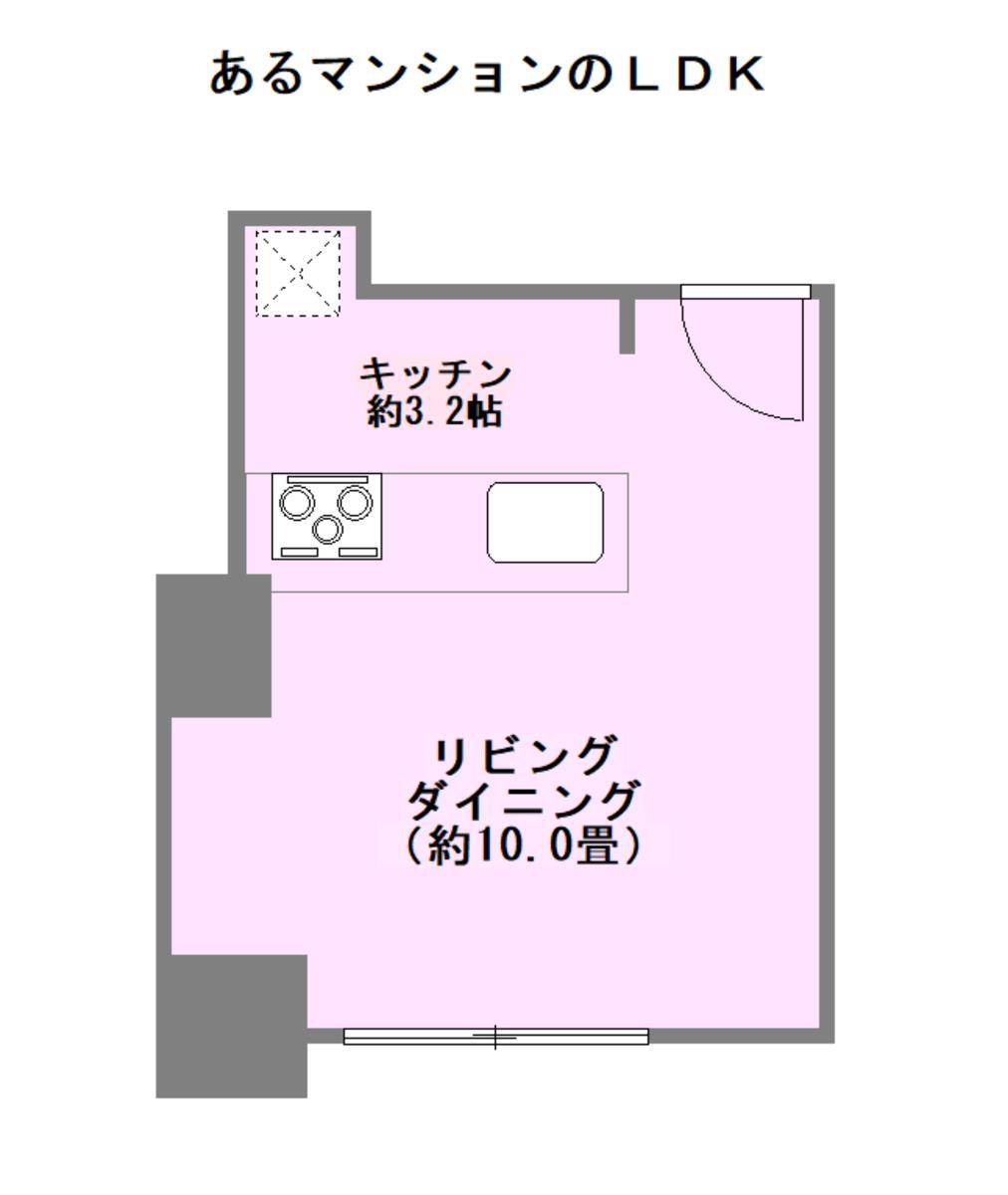 f:id:murakoshi5:20190407000051j:plain