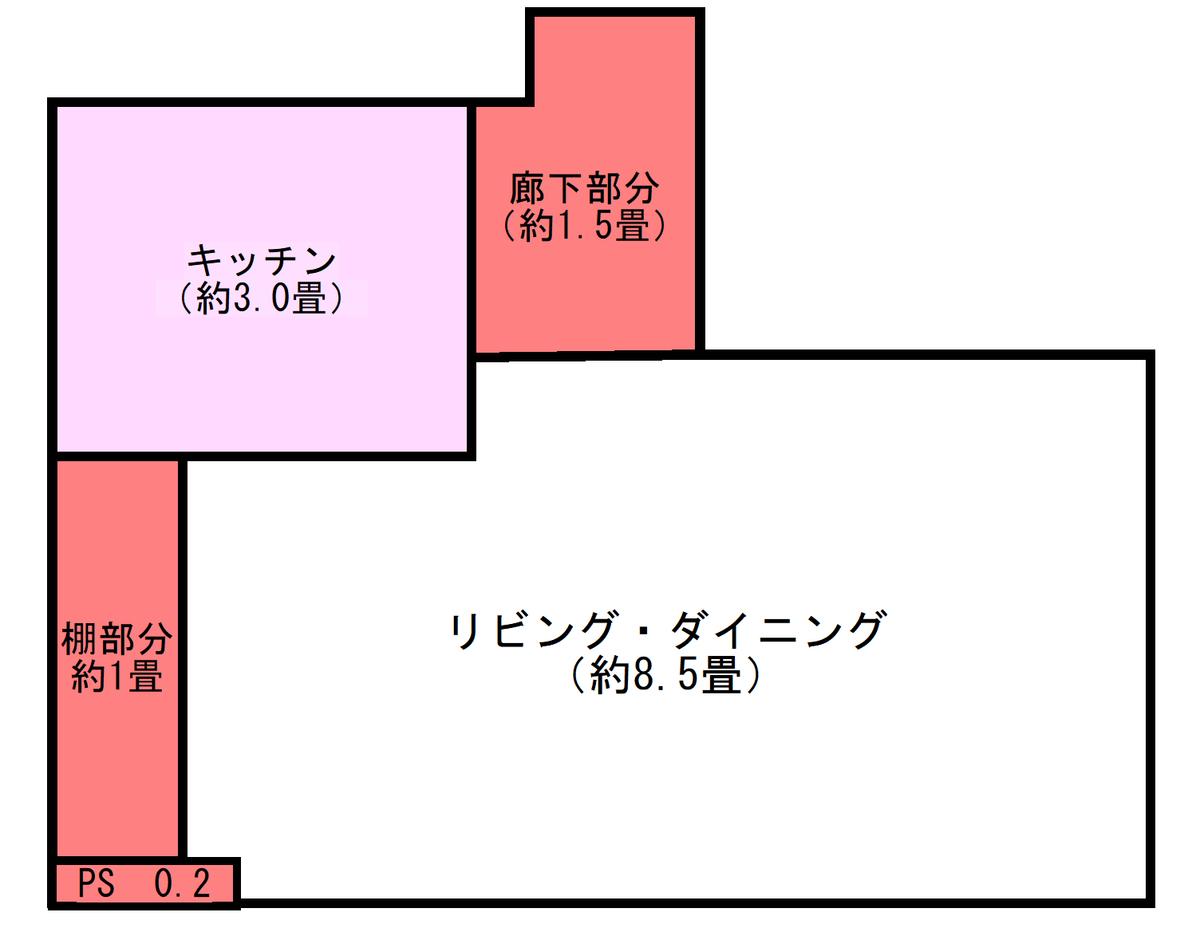 f:id:murakoshi5:20190407001142j:plain