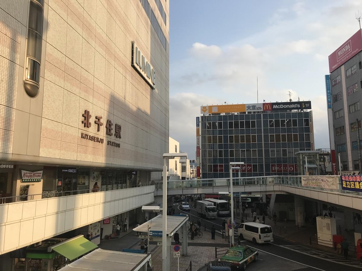 f:id:murakoshi5:20190517012213j:plain