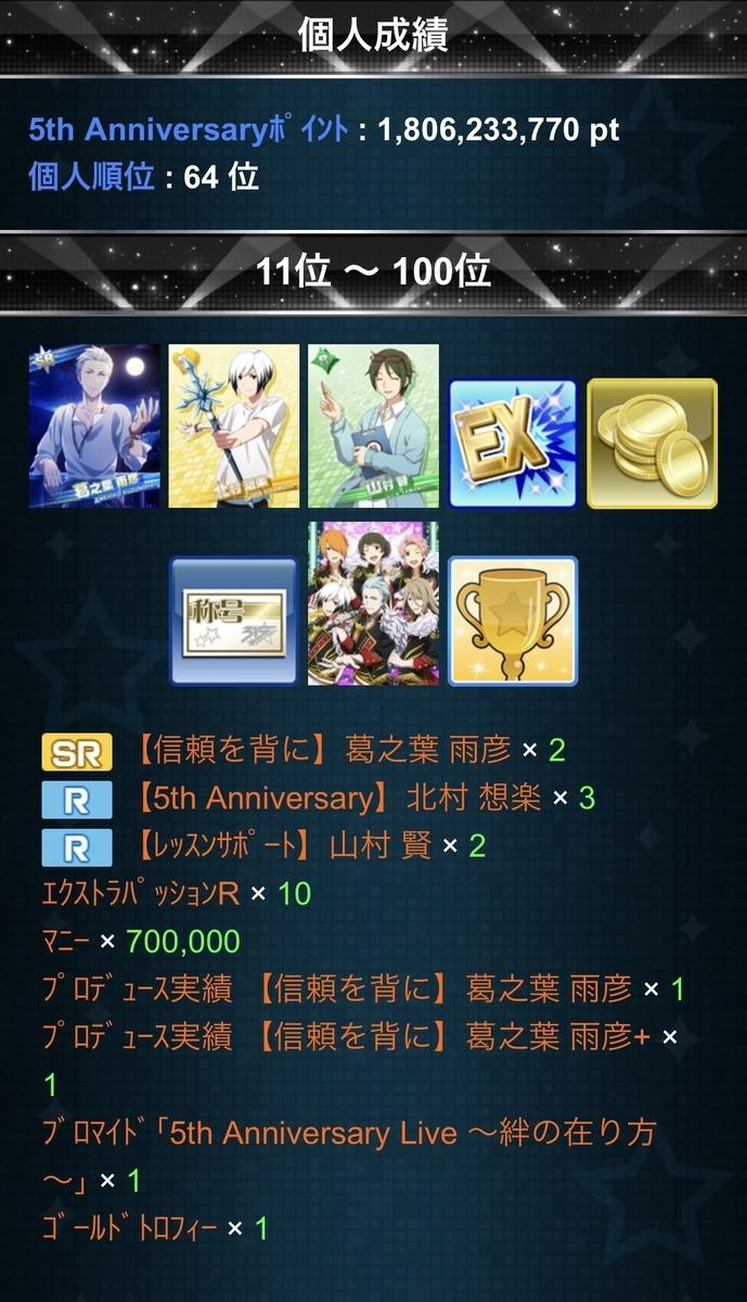 f:id:murakumo34:20190731190516j:plain